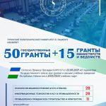 Туринский Политехнический Университет в городе Ташкенте объявляет гранты